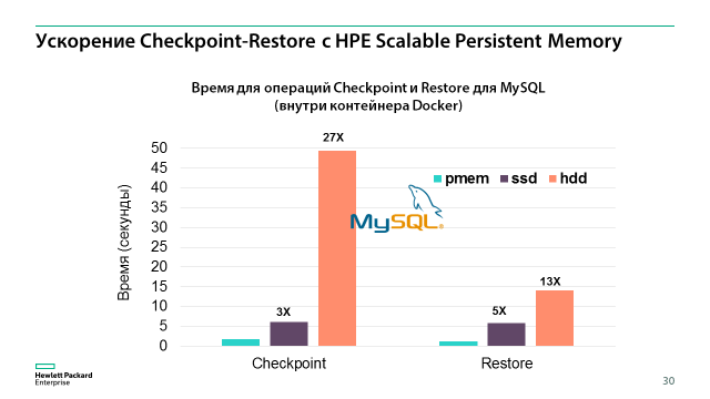 HPE Scalable Persistent Memory-5.png