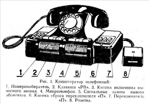 устройство телефонное концентратор